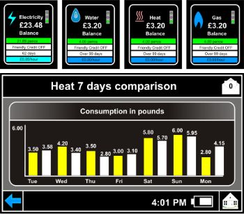 LanTen`s HeatPlus delivers Controllable Communal Energy Management Services, with No Long Term Contract
