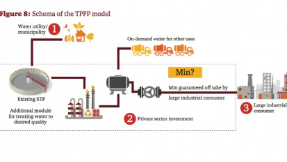 PwC India sets out the potential for three-party fixed price model (TPFP) contracts in water reuse