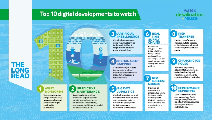 New digital business practices will change desal and reuse project development and operations