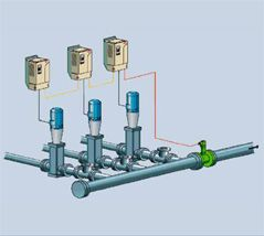 How to reduce energy cost with ABB multi-pump control