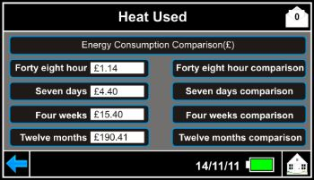 HeatPlus Home Energy Monitor