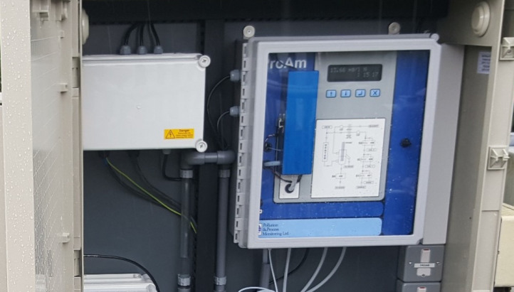 Proam Ammonia Monitor for Liquor measurement & control
