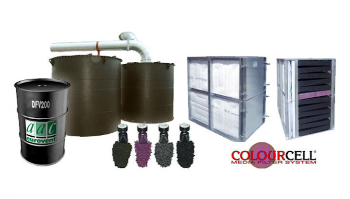 Carbon Air Filters for Food Processing Plants and Blood Tanks
