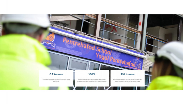 Morgan Sindall: Pentrehafod Comprehensive School