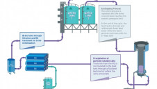 The MAXH2O desalter system combines a semi-batch reverse osmosis process and a salt precipitator