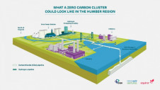 An artist's impression of what the CCS and hydrogen infrastructure could look like