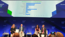 The framework was a key discussion point at Bloomberg's Sustainable Business Summit in London this week