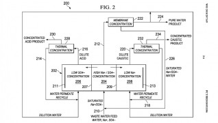 Tesla's wastewater reuse technology patent was published with the US Patent Office